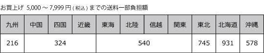 2018.05yamato_soryo_5000-7999